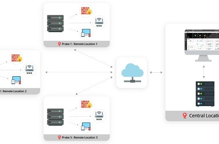 ManageEngine presenta RMM Central para monitorizar redes.