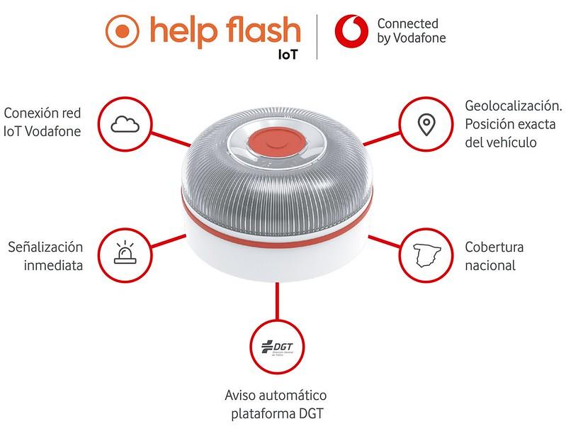 Help Flash IoT: el sustituto del triángulo de emergencia.