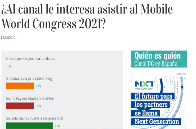Encuesta MWC 2021