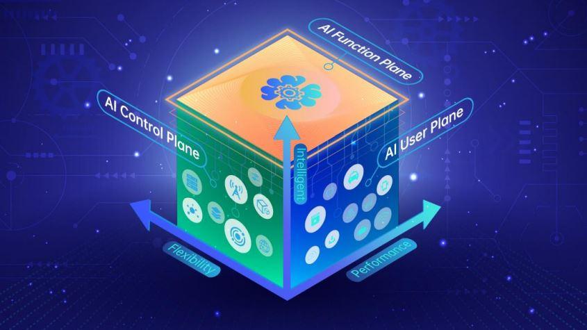El informe presenta el plano de función AI como una nueva dimensión en las redes 6G: AI-Cube