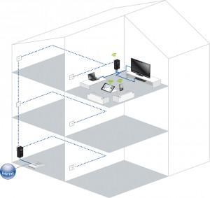 Devolo crea la división Business Solutions para apoyar el crecimiento de las soluciones PLC