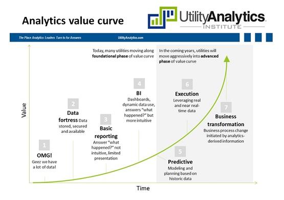 Teradata Analítica Big Data