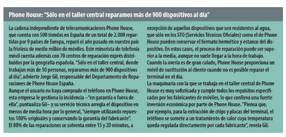 Cuadro reparar móviles The Phone House