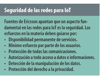 Seguridad de las redes para IoT