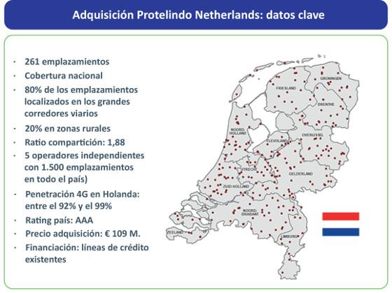 Cellnex Telecom entra en el mercado holandés con la compra de 261 torres de telefonía a Protelindo