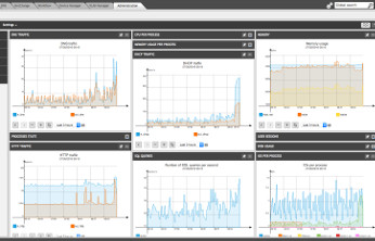 EfficientIP SOLIDserver 6.0