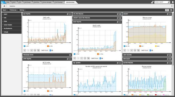 EfficientIP gestiona grandes redes IP en proyectos IoT, cloud y de virtualización