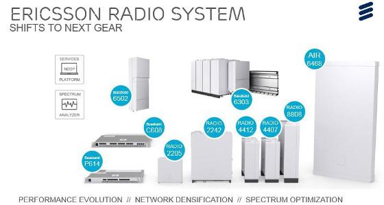 Sistema de radio Ericsson