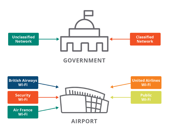 HPE Aruba brinda un conocimiento profundo de las redes con su Plataforma Mobile First