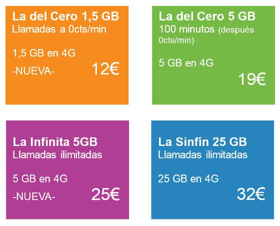 Novedades de las tarifas móviles de Yoigo
