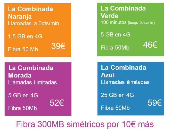 Nuevas tarifas convergentes de Yoigo