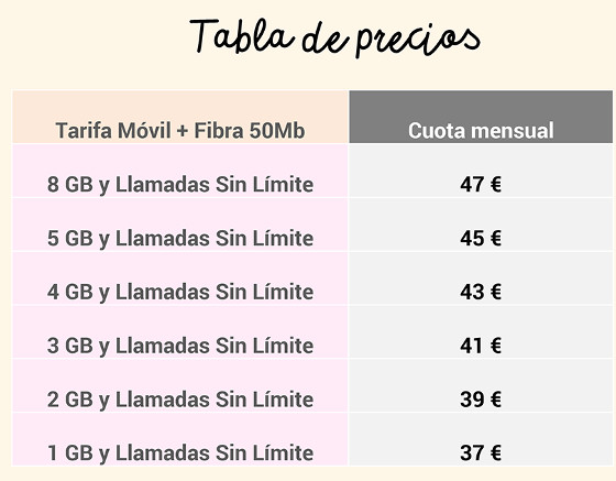 Tabla de precios Lowi fibra.