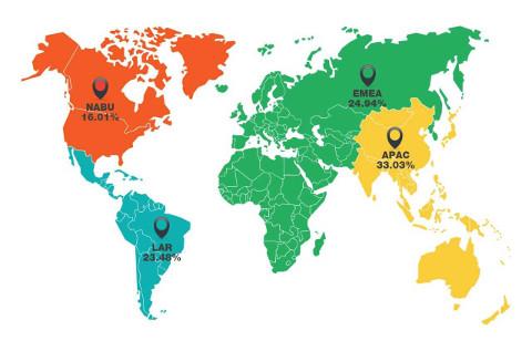 Mapa de ataques global