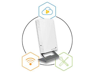Punto de acceso y switch en uno con capacidad para IoT: Aerohive AP150W
