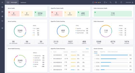 Cisco lanza una plataforma de gestión de sistemas para UCS e HyperFlex