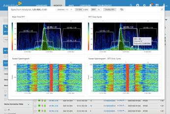 Aerohive Networks mejora en el análisis de rendimiento de Wi-Fi
