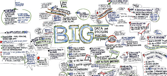 Capacidades asociadas a Big Data facilitarán que las redes se auto-gestionen