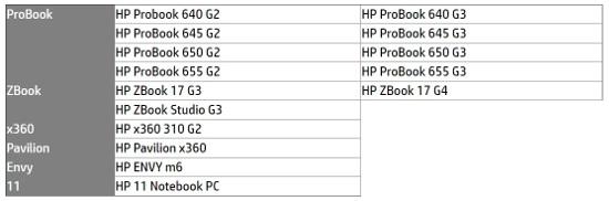 Modelos de HP que deben comprobar el estado de su batería.