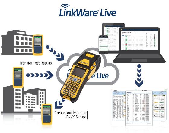 Impresión de etiquetas con soporte de una plataforma de certificación de cableado cloud.