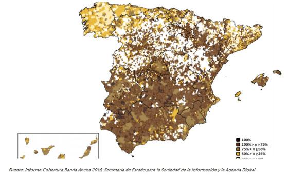 Cobertura banda ancha 2016. España