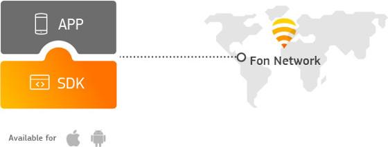 Virgin Mobile integra la tecnología SDK de Fon en su app para dar Wi-Fi ilimitado a sus clientes.
