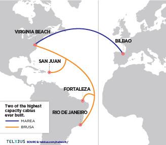 Equinix desarrollará las estaciones de amarre de los cables submarinos MAREA y BRUSA.