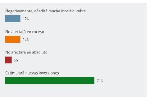 Encuesta Gobierno Junio 2018