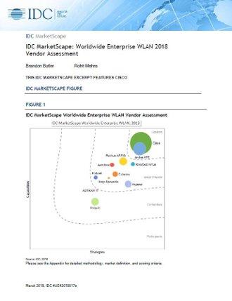 Estudio de Mercado de IDC: Situación mundial de los fabricantes de WLAN 2018