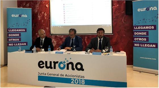 Junta General de Accionistas de Eurona. 2018