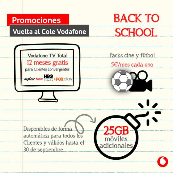 Vodafone lanza nuevas ofertas para ganar clientes