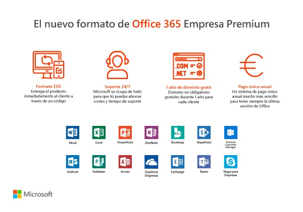 Nuevo formato Office 365
