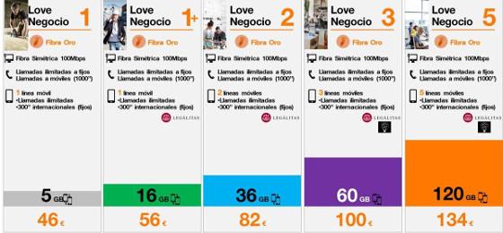 Love Negocio. Oferta Orange