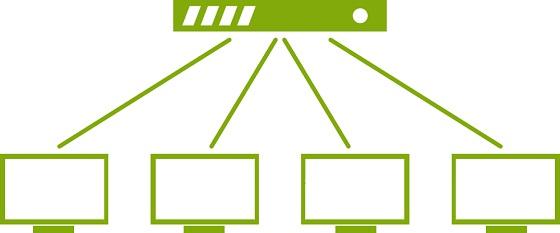 Telefónica tendrá que incluir multicast para IPTV en su servicio NEBA.