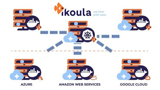 Ikoula incorpora la tecnología de Kubernetes a su oferta de aplicaciones cloud