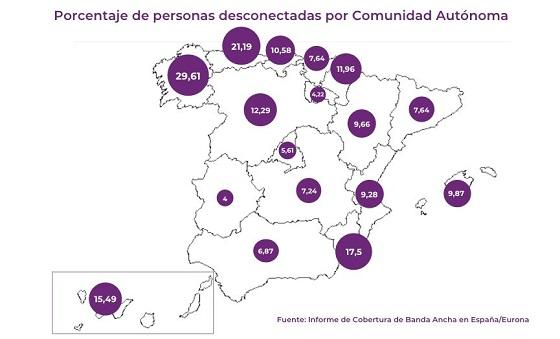 Personas desconectadas en España por Comunidad Autónoma. Fuente: Eurona.