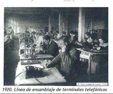 1920. Línea de ensamblaje de terminales telefónicos.
