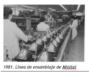 1981. Línea de ensamblaje Minitel.