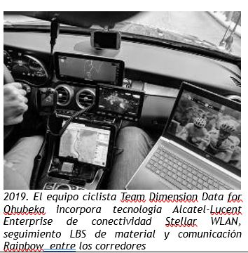 2019. El equipo ciclista Team Dimension Data conectando con tecnología de Alcatel-Lucent Enterprise.