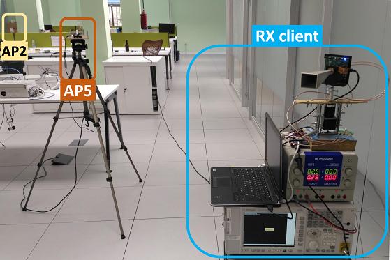 Foto de la configuración del espacio abierto de medición, con el punto de acceso AP2 (cliente) y el punto de acceso AP5.