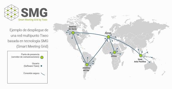 Tixeo presenta su tecnología Smart Meeting Grid.