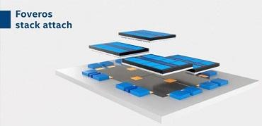 Intel revela nuevas herramientas avanzadas de encapsulado de chips