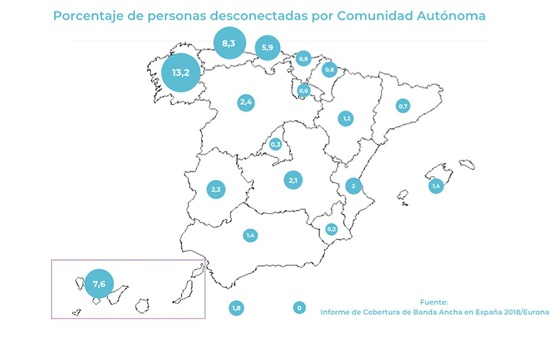 Personas desconectadas por CCAA. Informe Cobertura de Banda Ancha en España 2018.