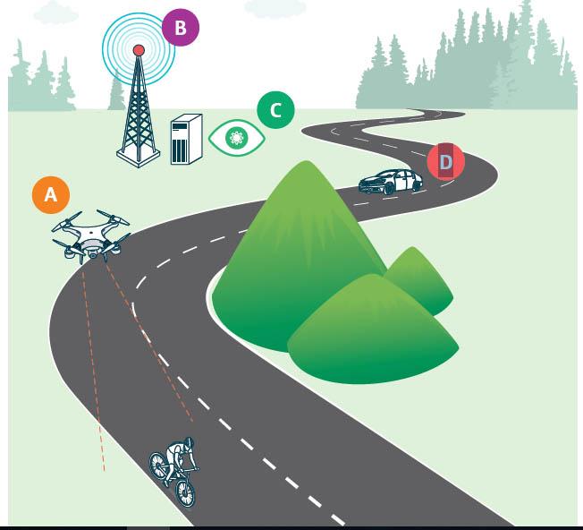 Infografía del proyecto de seguridad vial de Telefónica con la DGT.