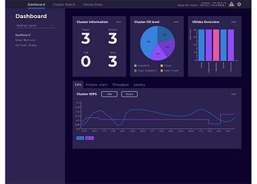Commvault unifica la gestión de datos multi nube con Hedvig
