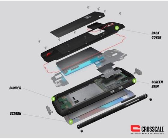 Diseño de los teléfonos inteligentes Crosscall.