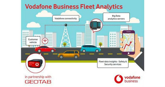 Vodafone Business Fleet Analytics.