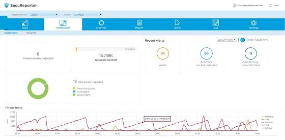 Zyxel SecuReporter Cloud Analytics se renueva con nuevas funcionalidades.