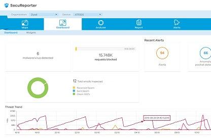 SecuReporter Cloud Analytics de Zyxel con nuevas funcionalidades.