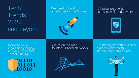 Predicciones TI de Cisco para 2020.