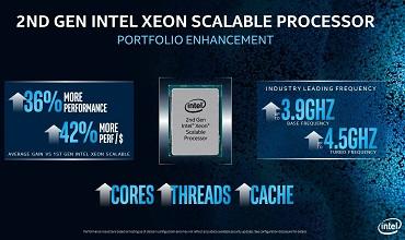 Intel lanza nuevos procesadores Xeon Scalable de segunda generación